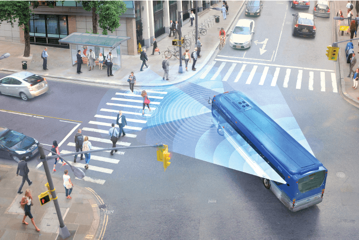 shield+, mobileye, rosco, pedestrian